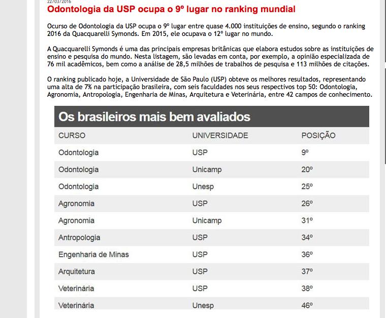 Ranking USP